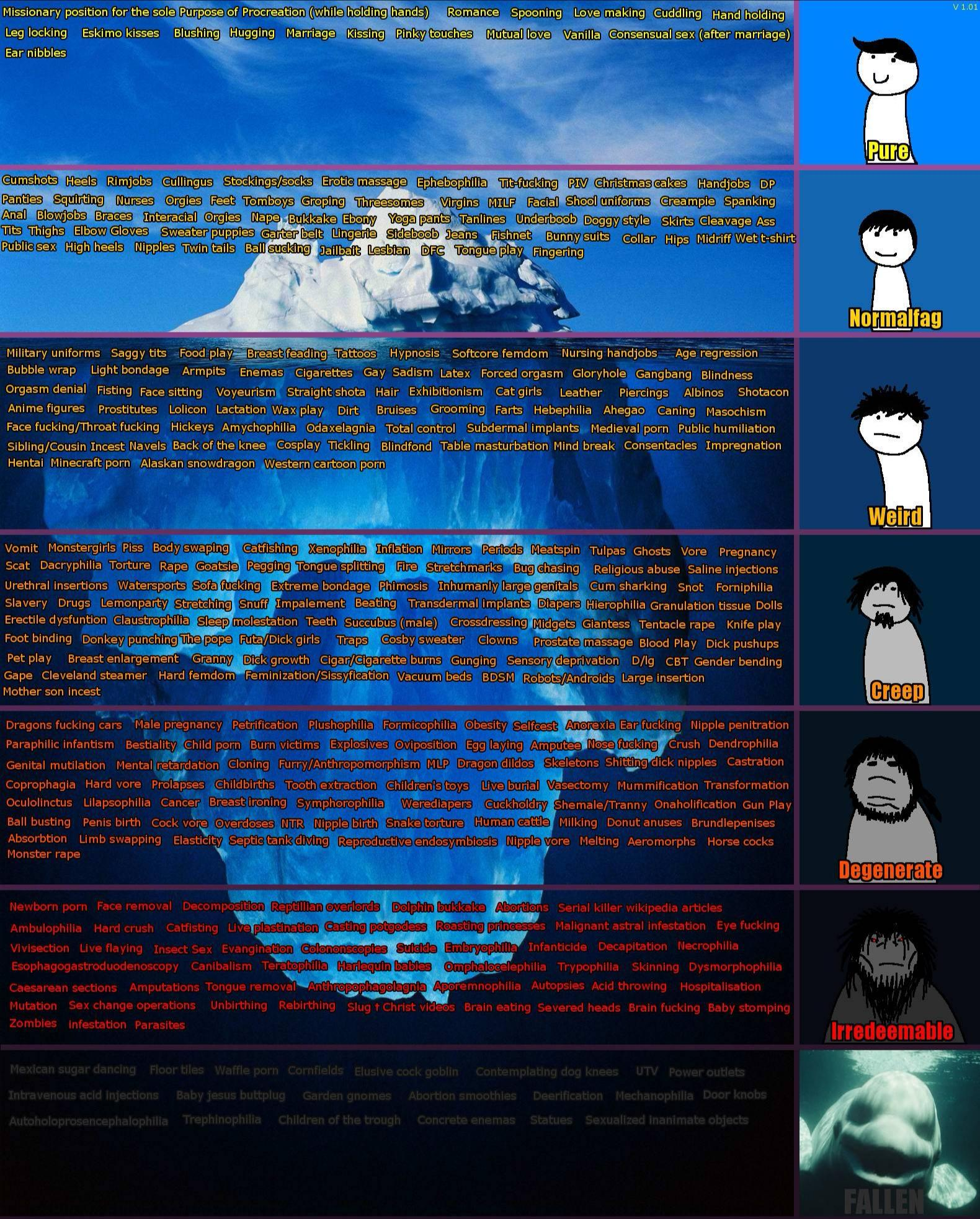 iceberg porn